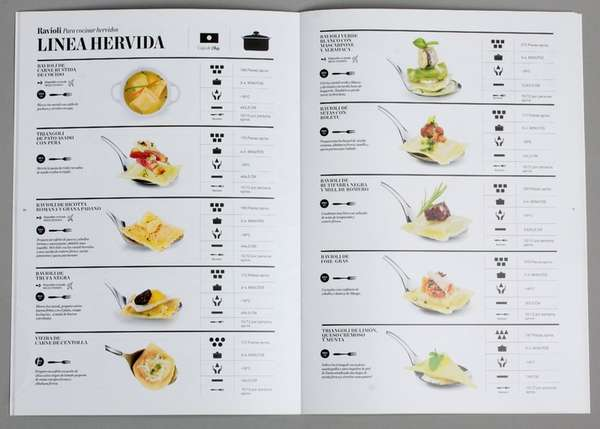 Bite-Sized Dish Catalogs
