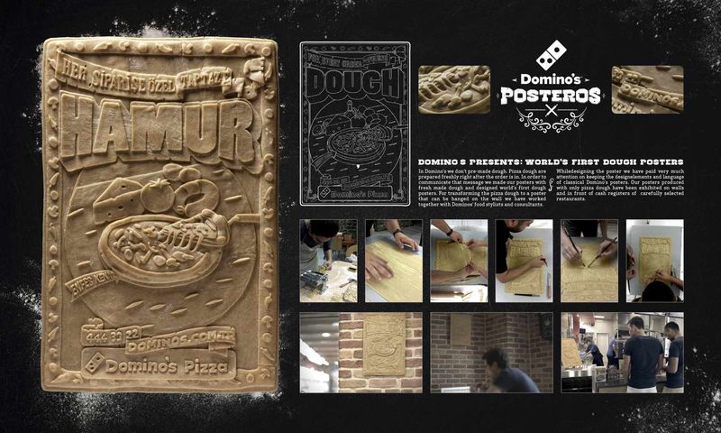 Pizza Dough Posters