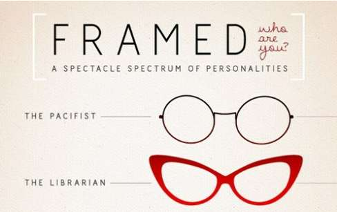 Spectacle Style Guides