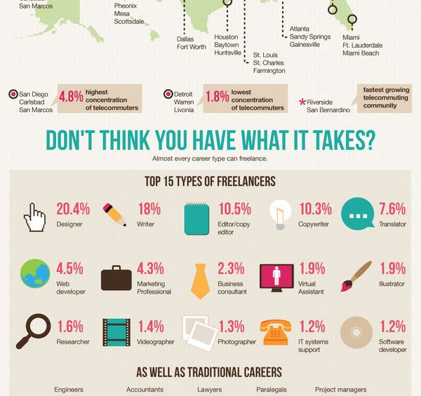 Freelance Fact-Exposing Infographics