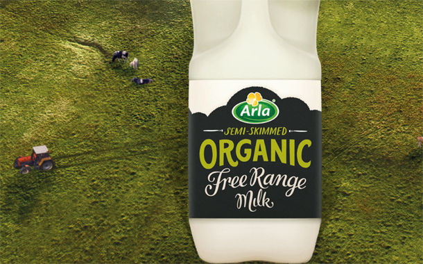 Sustainability-Focused Milks