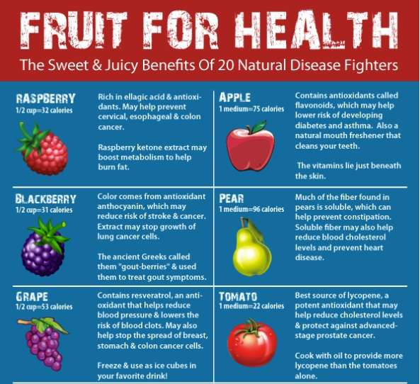 what fruits are healthy for weight loss healthy fruits and vegetables for dogs