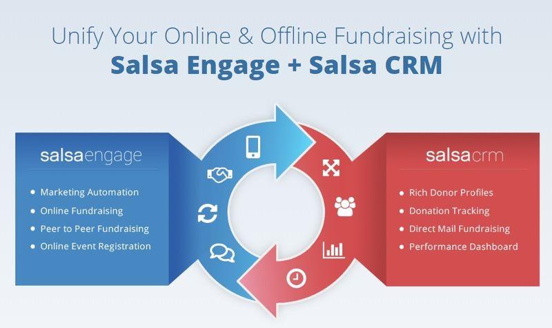 Streamlined Fundraising Software