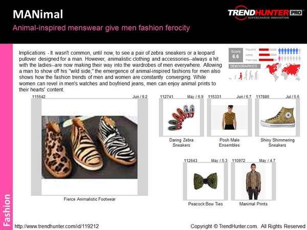 Fur Trend Report
