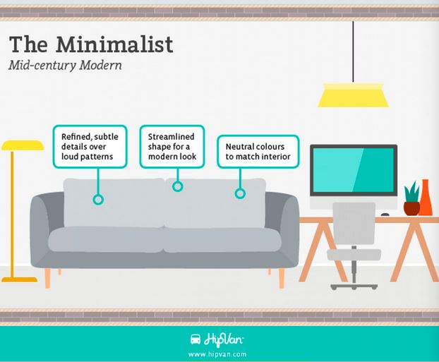 Personality-Matching Furniture Charts