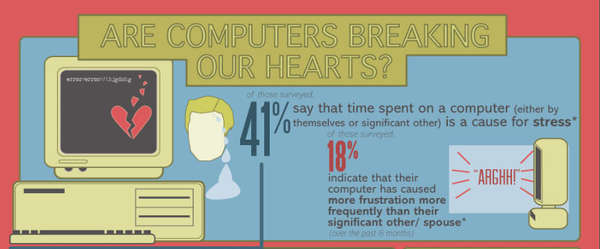 Stressful Gadget Love Infographics