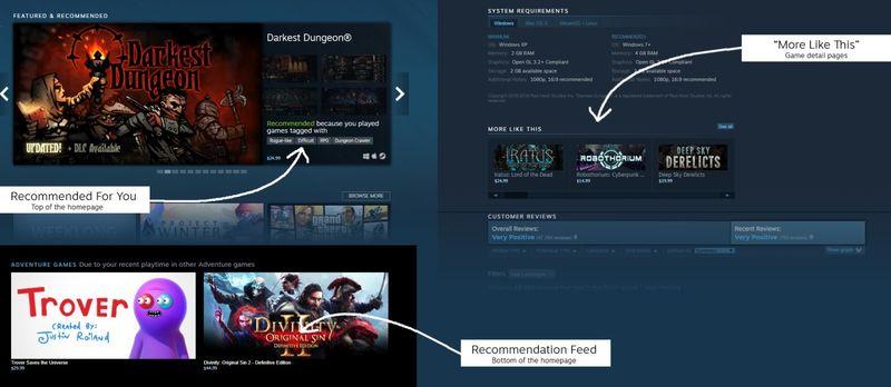Custom Game Suggestions