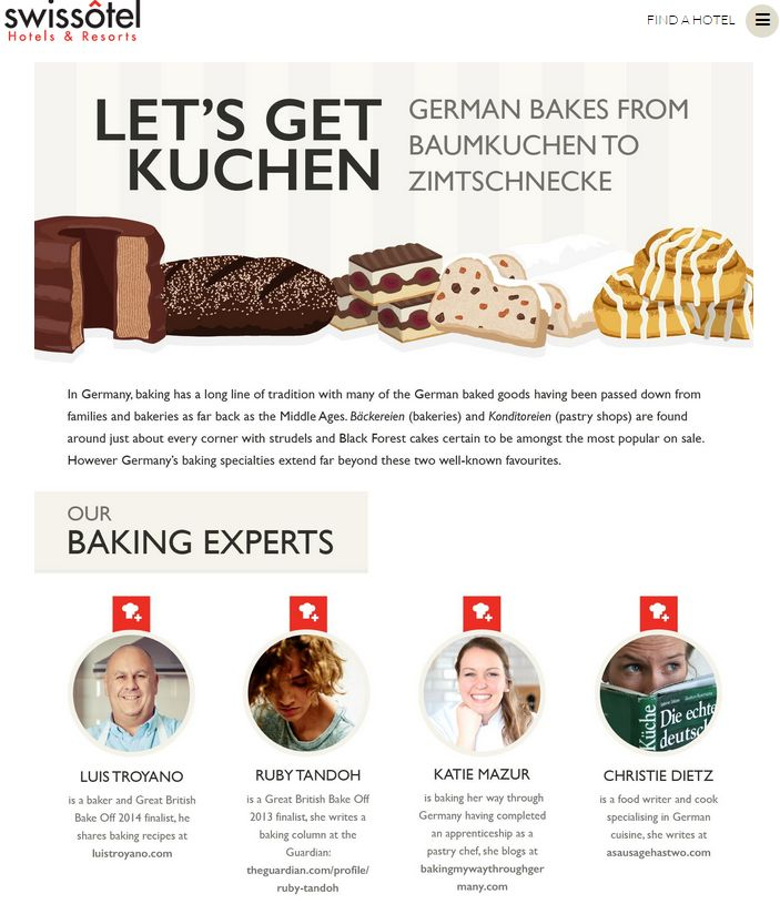 German Baking Infographics