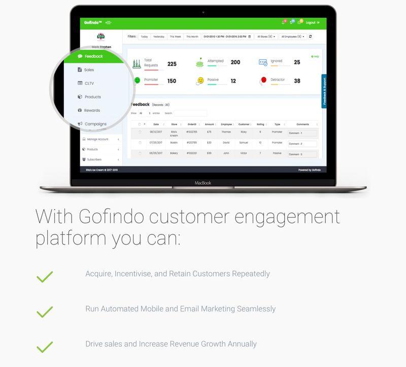 Digital Shopper Engagement Platforms