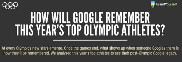 Virtual Olympian Legacies
