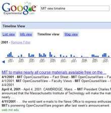 Google Keeps on Tweaking