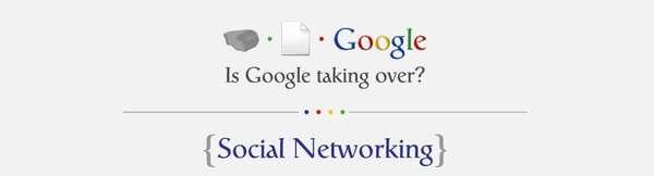 Social Media Battle Charts
