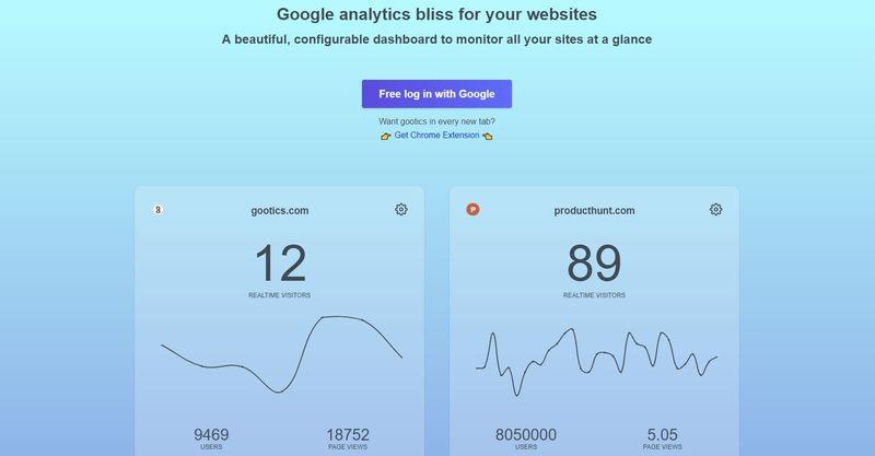 Simplified Analytics Dashboards