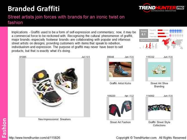 Graffiti Trend Report