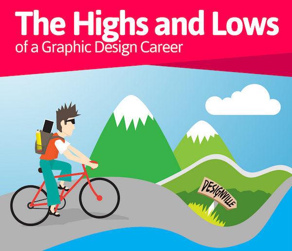 Pessimistic Designer Infographics
