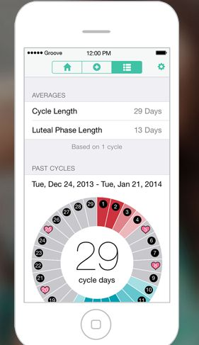 Menstruation-Tracking Apps