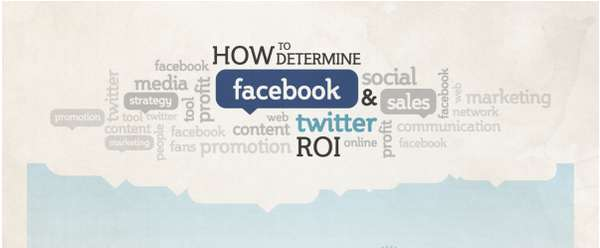 Online Identity-Enhancing Infographics
