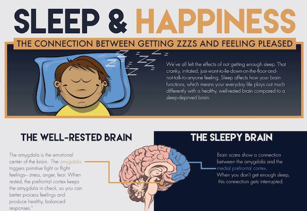 Happiness-Enhancing Infographics