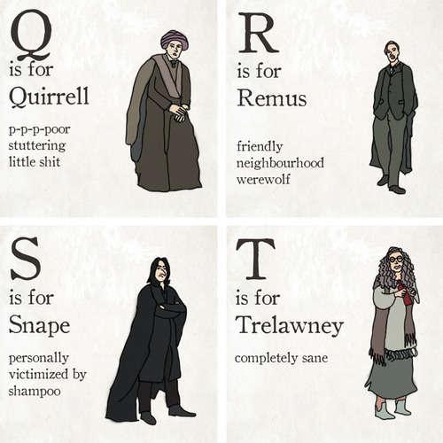 Crude Fictional Wizard Alphabets