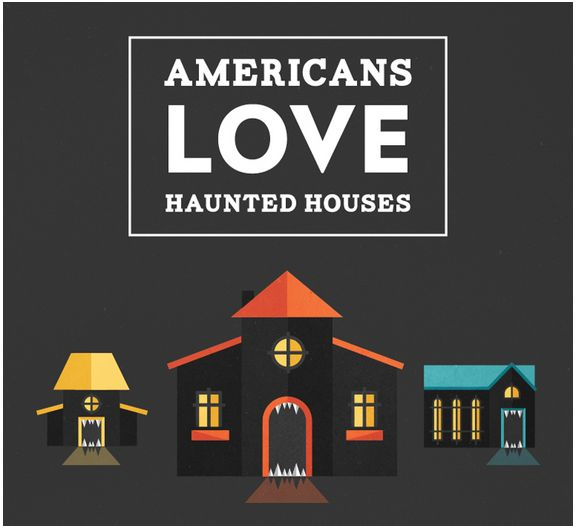 Haunted House Enthusiast Infographics