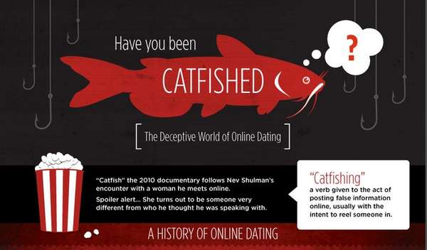 Deceptive Online Suitor Charts