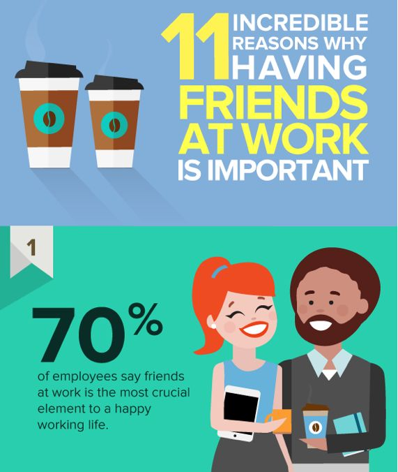 Office Friendship Stats