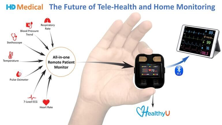 Remote Cardiac-Tracking Devices