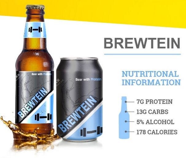 Protein-Fortified Beers