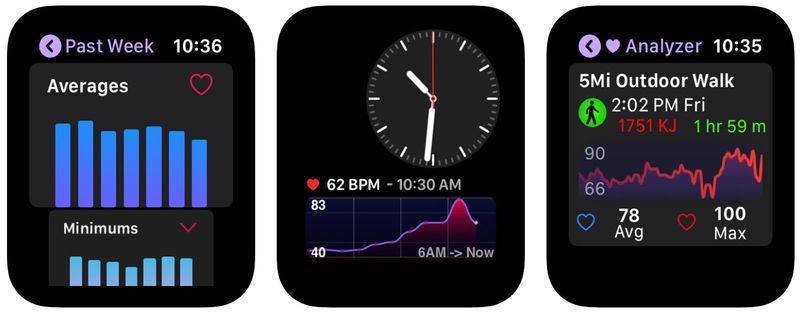 In-Depth Smartwatch Health Apps
