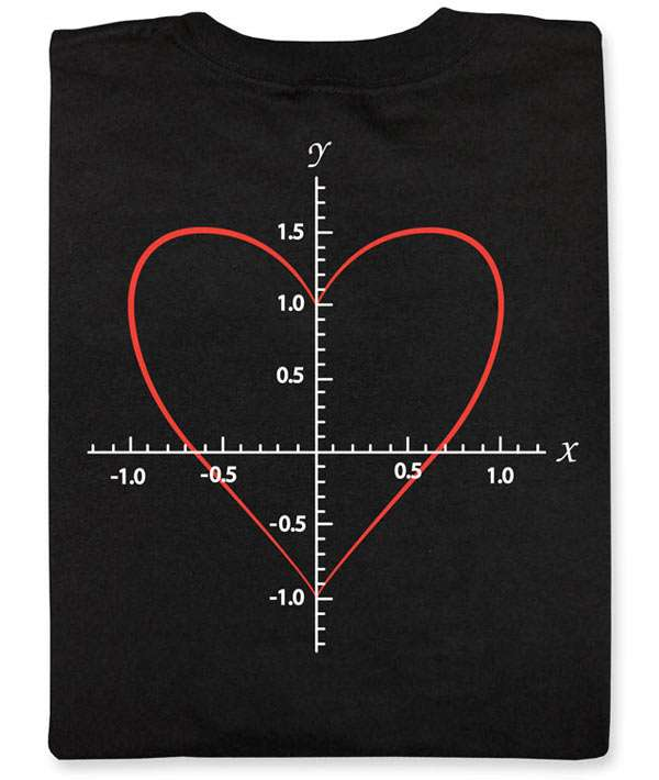Math Geek Apparel