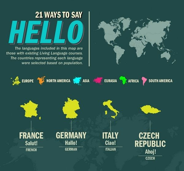 International greeting infographics hello in different languages international greeting infographics m4hsunfo