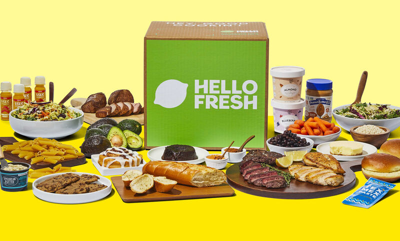 Meal Kit Crossover Markets