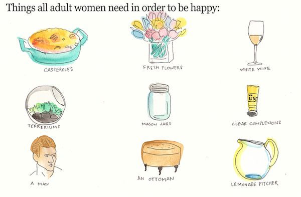 Adulthood-Defining Charts