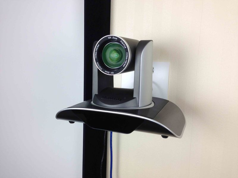 Wide-Angle Meeting Cameras