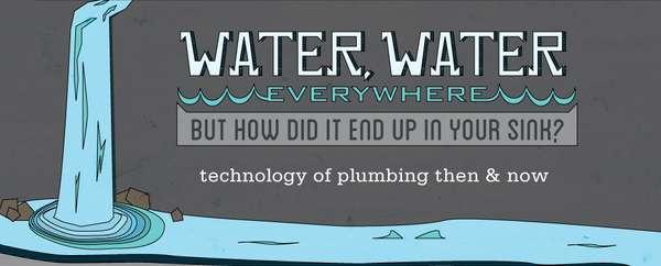 Holistic Plumbing History Charts History Of Plumbing