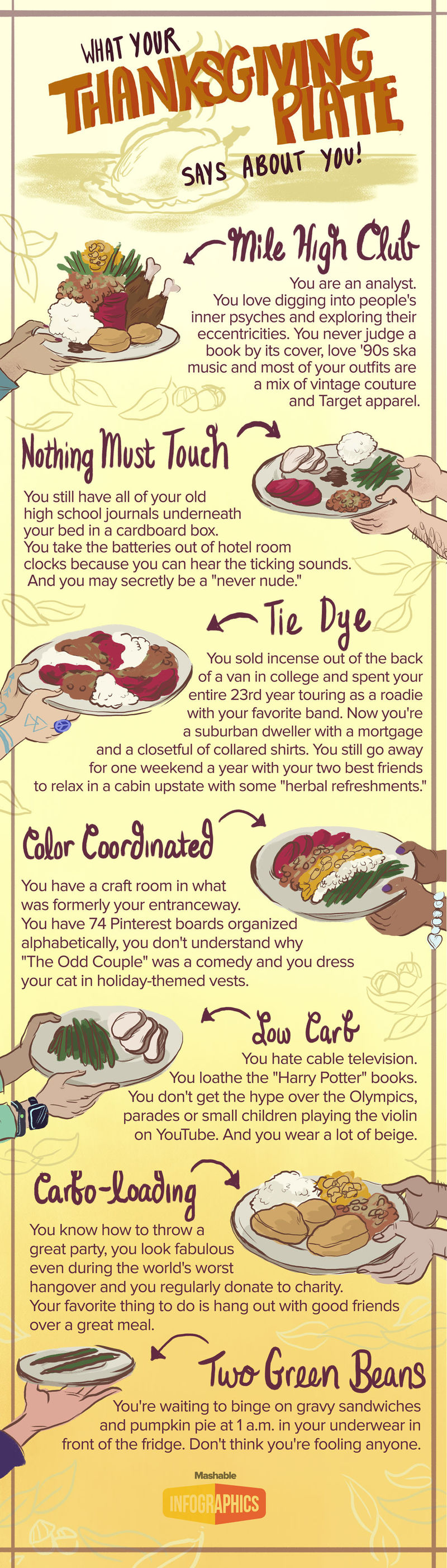 Thanksgiving Personality Charts