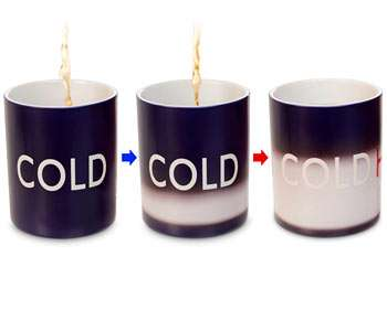 Thermogenic Message Cups