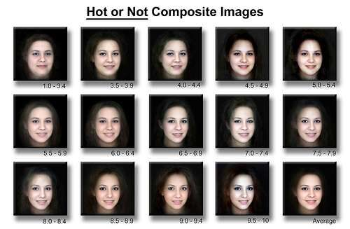 Hot or Not Composite Images
