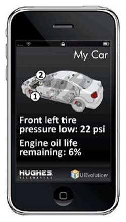 Apps for Autos