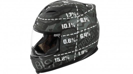 Injury Statistic Helmets