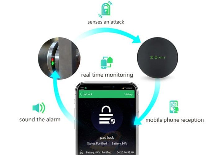 Wire-Free Security Lock Systems : iGate System by Zovii