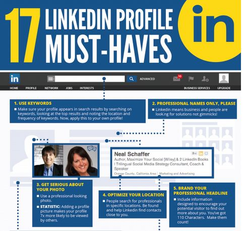 how to delete linkedin profile picture