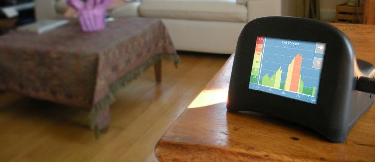 Indoor Air Monitors