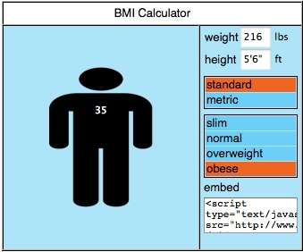 Interactive Body Fat Trackers