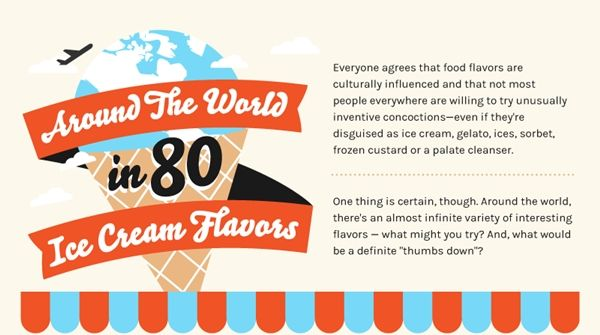 International Ice Cream Infographics