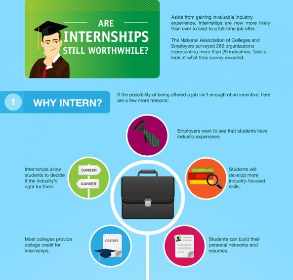 Internship-Validating Infographics