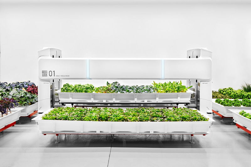 Automated Robotic Farms