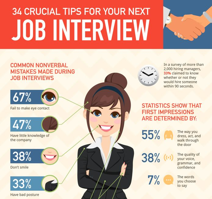 Good Professional First Impression Tips Inside Job Interview Tips