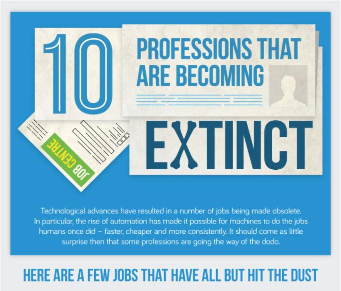 Extinct Career Charts