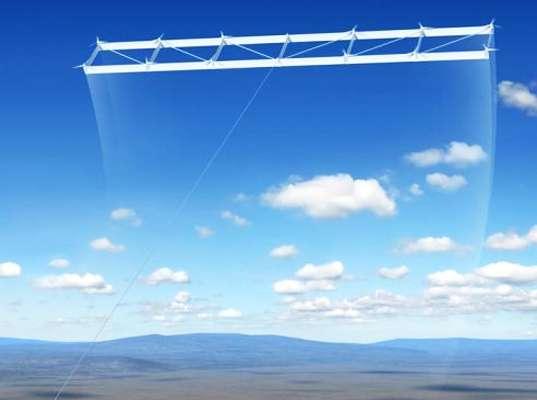 Kite-Like Turbines